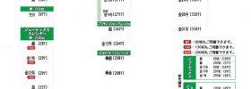 ジョーテックス_カタログ原稿_表